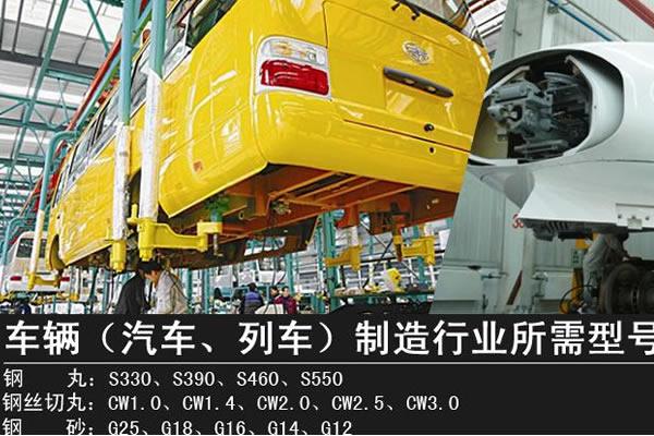 车辆制造行业